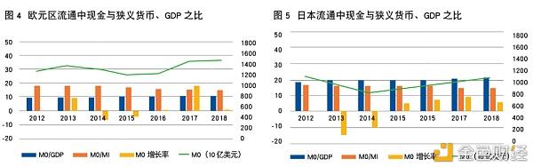 周金黄:央行数字货币的发展态势及适用环境|GDP_新浪财经_新浪网