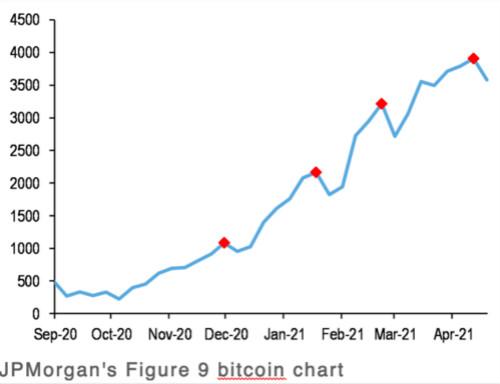 7年来首次跌破50天均线 唱衰比特币的声音多起来了_新浪财经_新浪网