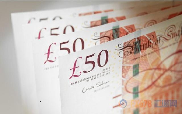 英镑持续回落考验1.24支撑 为何机构仍不失信心?+英镑符号
