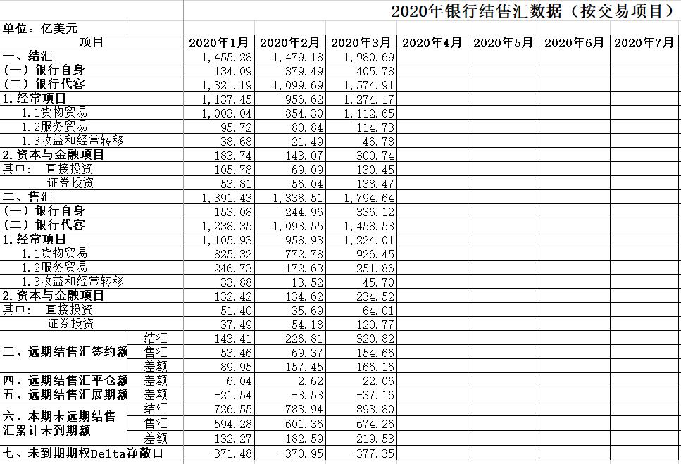 结汇意愿创1年来新高 人民币成预期最稳新兴市场货币_中国地震网