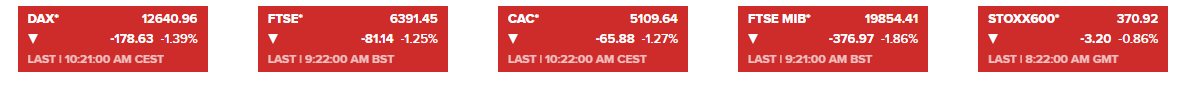 全球市场突然下挫:几乎所有资产都遭遇抛售 发生了什么?-fx878外汇返佣网