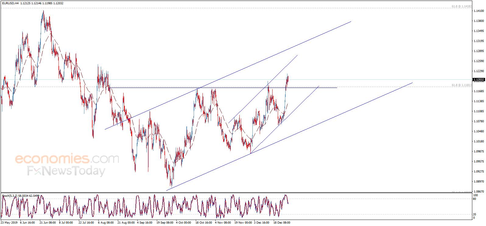 小心汇市闪崩再现 欧元、英镑和澳元最新交易分析|张宝祥