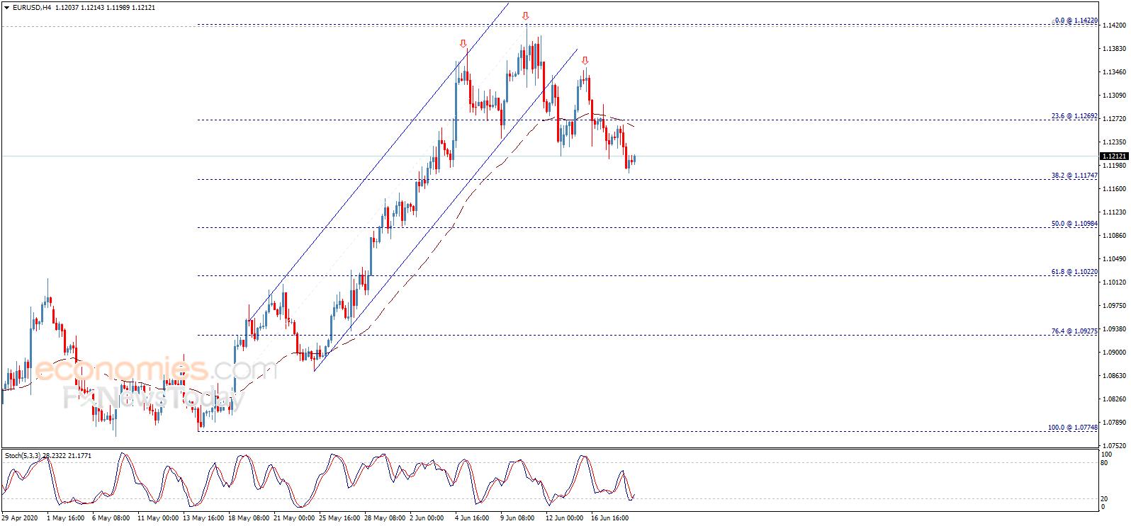 金价刚刚触及1730 欧元、英镑、日元日内交易分析|外汇ao指标