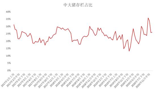 生猪期货大涨逾5% 关注后期基差回归风险
