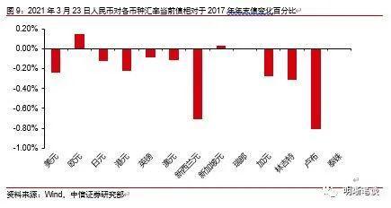 中信证券明明:债市转暖 利率顶部已经明确