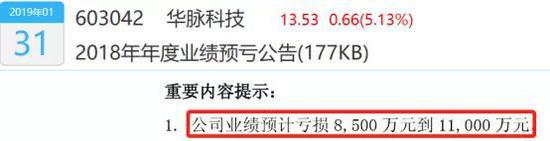 http://www.65square.com/jingji/197071.html