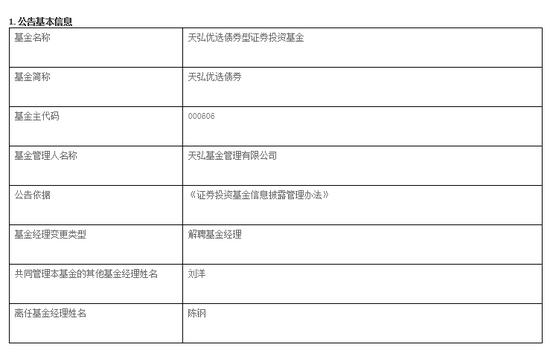 天弘优选债券型证券投资基金解聘基金经理陈钢