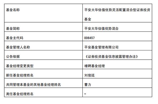 平安大华估值优势混合增聘刘俊廷为基金经理