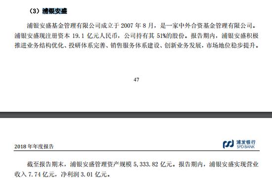 浦银安盛基金2018营收增3.6% 净利增19.92%至3亿元