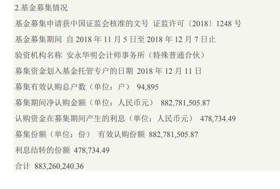 同类最大:富国鑫旺养老基金成立 9.5万户、规模8.8亿