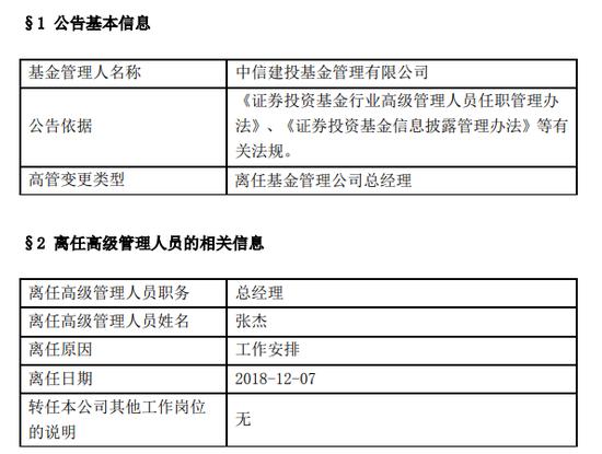 中信建投基金总经理张杰离任 董事长蒋月勤代行职务