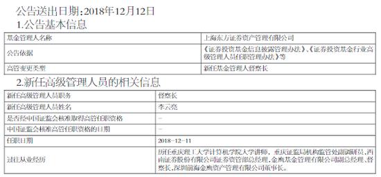 东方红资管新任李云亮为督察长 总经理任莉不再代任