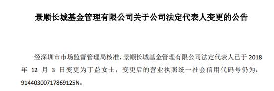 景顺长城今年人事变动:董事长总经理届满 2副总离职