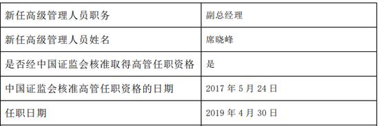 华泰资管新任副总席晓峰上任 系原公司督察长