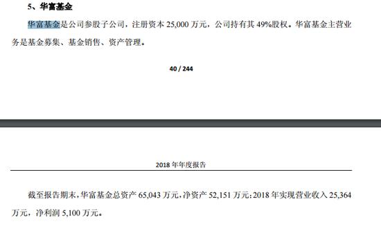 华富基金2018营收降10%至2.54亿 净利降27%至5100万