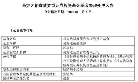 易方达基金固收部负责人张磊卸任5只产品基金经理