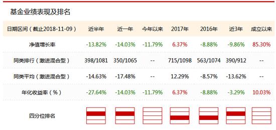 华安行业轮动混合增聘饶晓鹏为基金经理 与陈媛共管