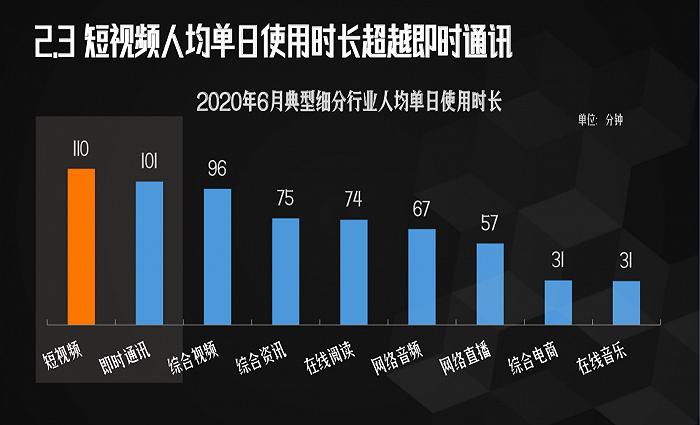图片来源:2020网络视听行业发展趋势专家调研