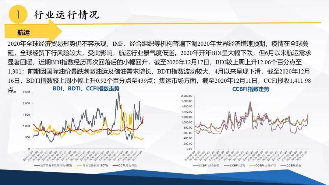 中债监测周报丨交运行业:BDI指数小幅回升