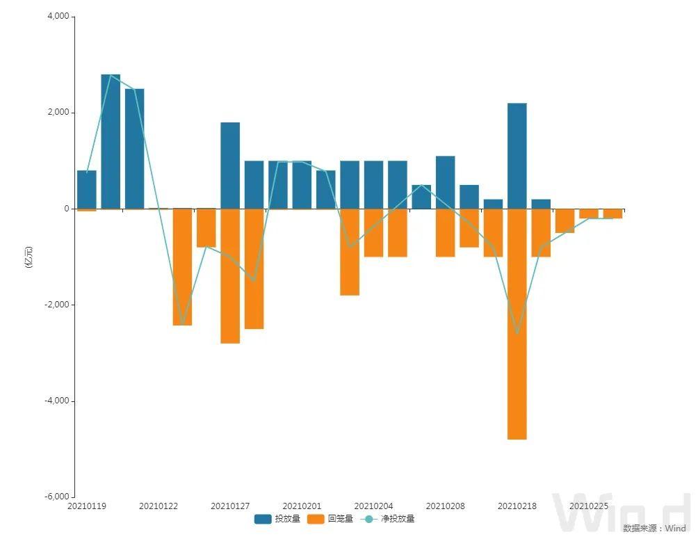 政策释安抚信号现券期货同步回暖 开年配置热情升温