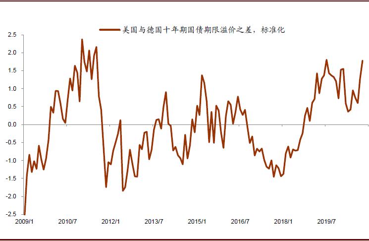 中金:美元的冬天尚未结束
