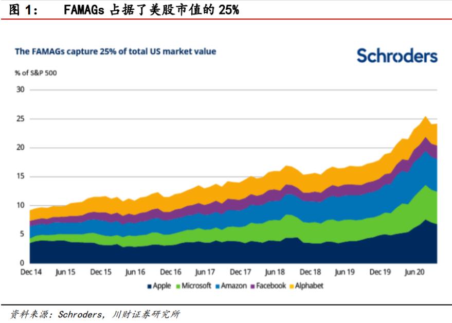 恐慌指数再次暴涨 海外机构如何看待明年全球市场?