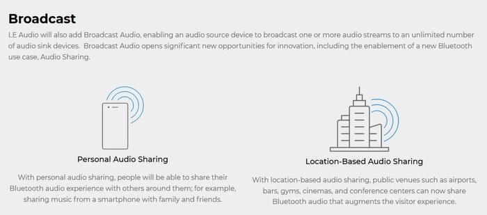 通过LE Audio,蓝牙耳机可以收听特定场所的广播