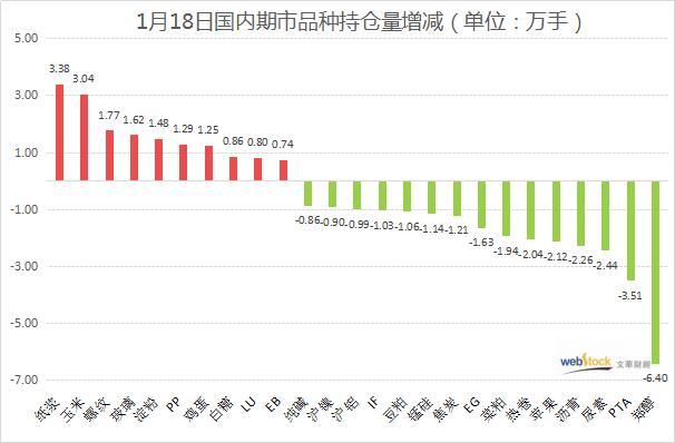 中国经济强势复苏 商品期货暖意融融