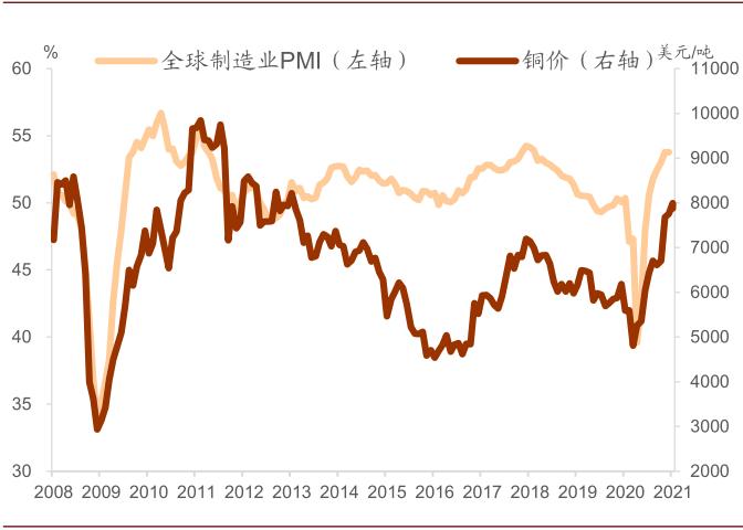 """中金:""""再通胀""""交易重现利好风险资产 对美元形成压制"""