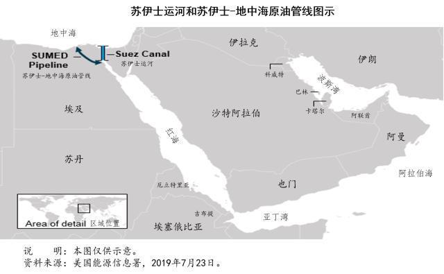 苏伊士运河船搁浅 油价有何影响