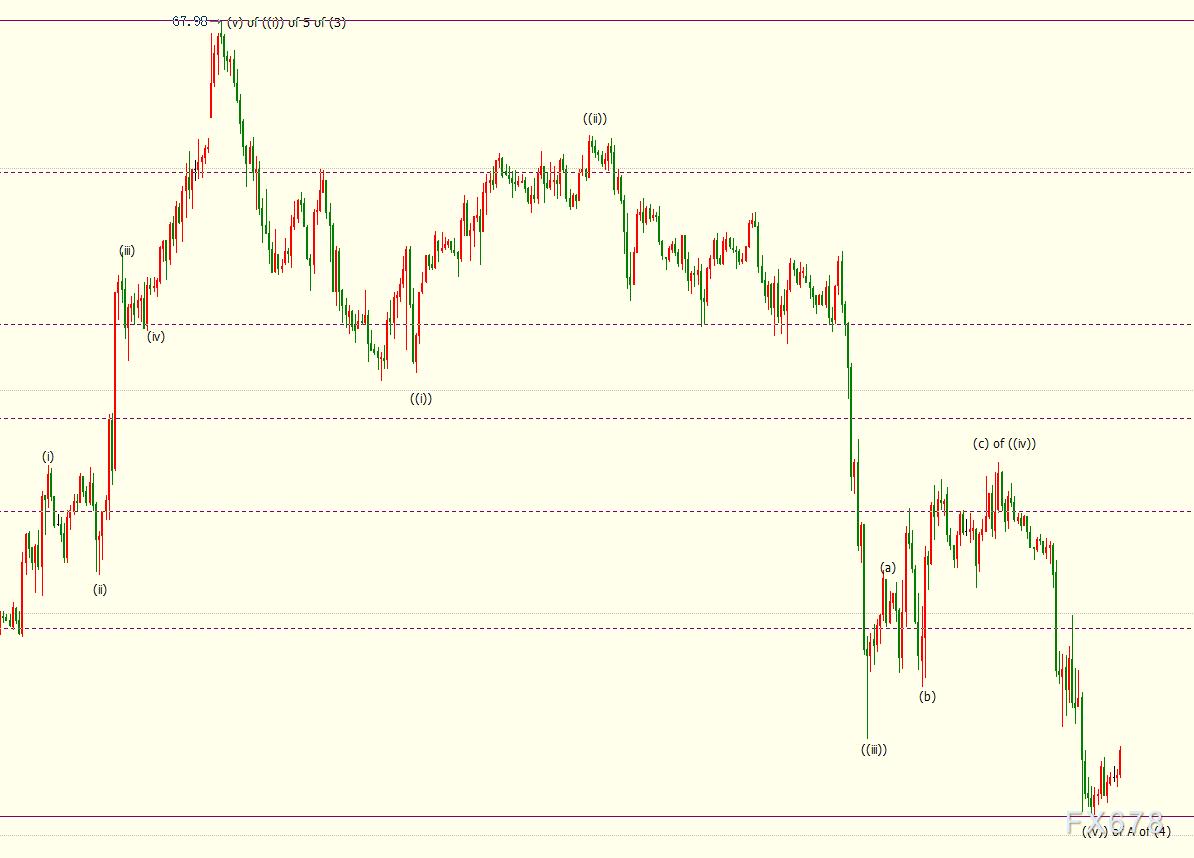 NYMEX油价上看61.36美元,但多头尽快撤!