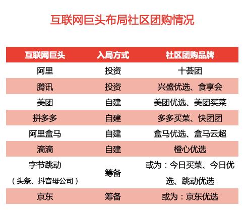 """""""不讲武德""""的互联网巨头正用资本夺走无数卖"""