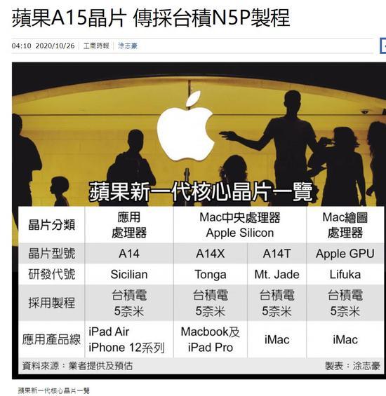 曝苹果Arm版MacBook和iMac分别搭载A14X和A14T处理器