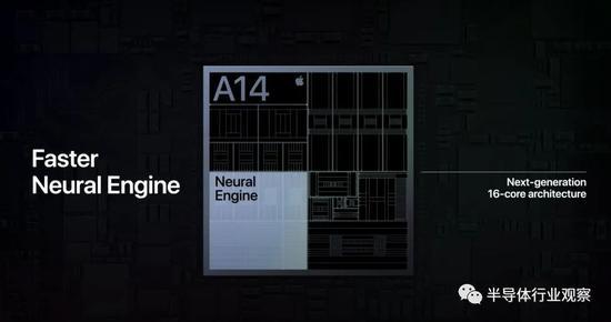 苹果高管谈A14和公司芯片战略