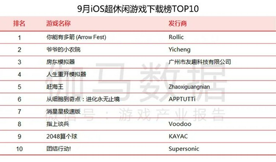 数据来源:中国游戏产业研究院&伽马数据(CNG)