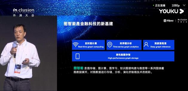 蚂蚁集团何昌华:图智能是金融科技的新基建
