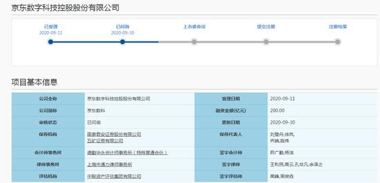 """京东数科科创板IPO审核状态变更为""""已问询"""""""