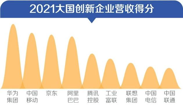 制图:21世纪经济报道