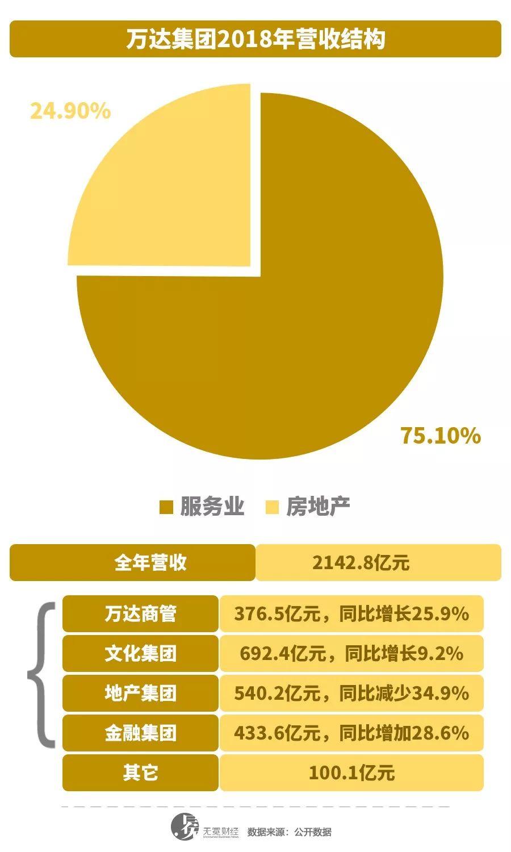 http://www.65square.com/jingji/157803.html