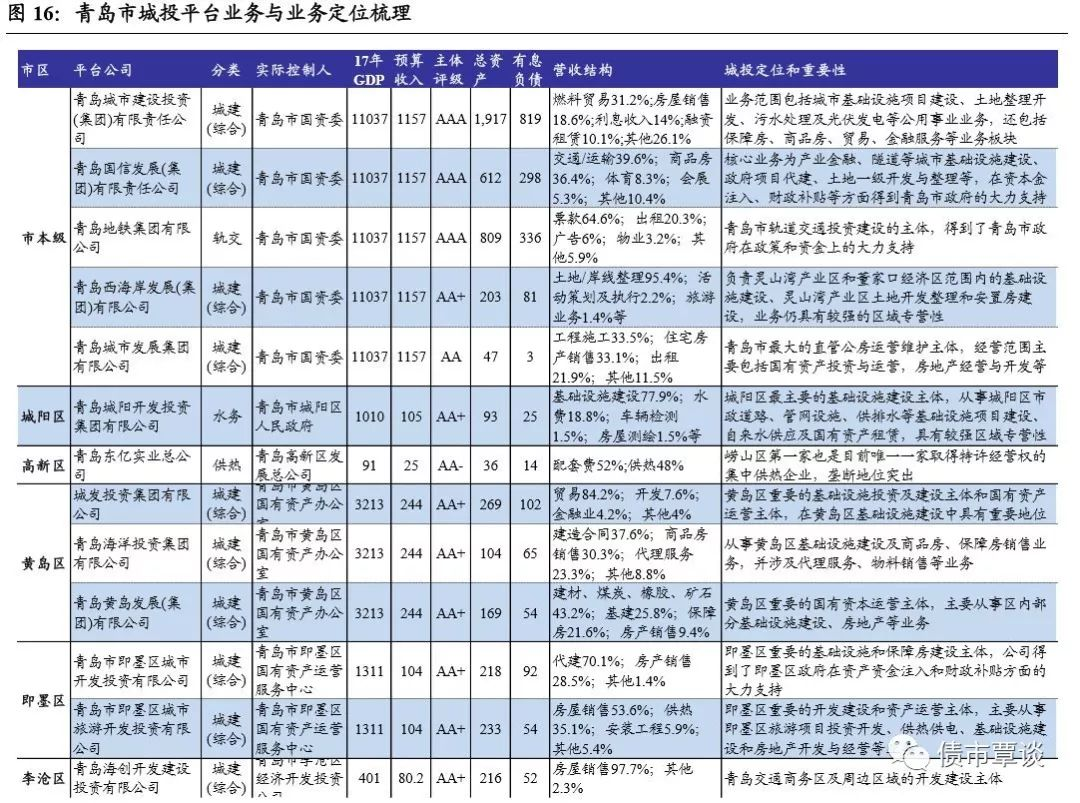 山东省经济总量潍坊所属县排名_山东省潍坊中学照片