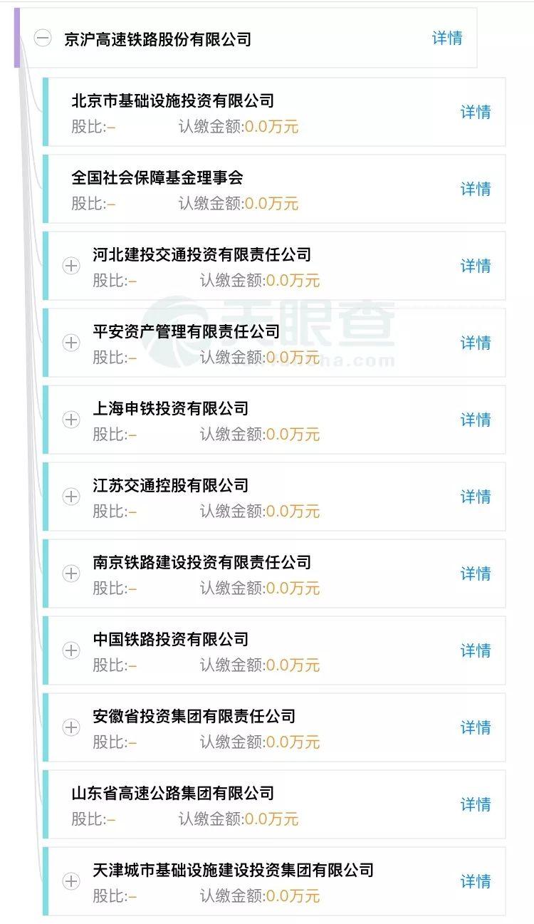 巨无霸来了:京沪高铁启动A股上市 2017年日赚3500万