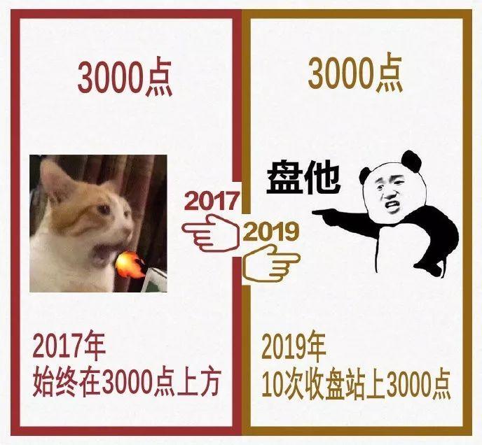 A股#2017和2019对比#火了 从3000点之上到冲击3000点