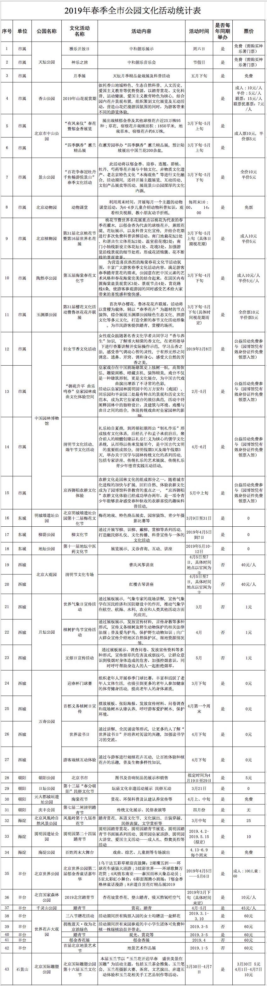 踏青春游――北京各公园文化活动